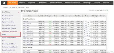 Stocks selection in portfolio