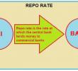 RBI ने घटायी ब्याज दरें और नहीं कटेगी EMI 3 महीने तक – जानिए पूरा सच