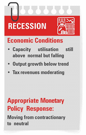 Business Cycle in Recession Phase