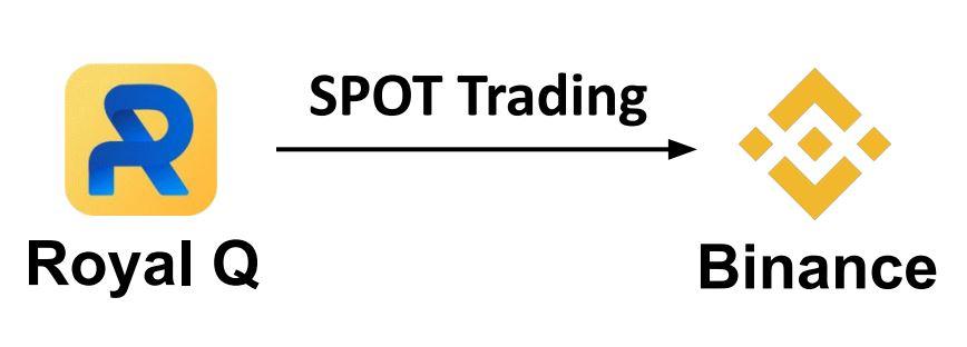 spot trading 1